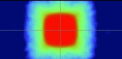 Fascio Quadrato 90° Ottica per Illuminazione Industriale